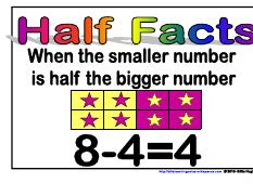 Half facts- minus- Maths Strategies