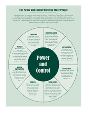 Power & Control for Elderly Abuse - wheel