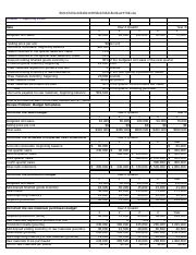 ACC 208 - Chapter #7 Excel Spreadsheet(1)