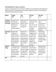 A-ASS 2 Compare and Contrast-Professionalism Rubric