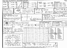 Trig cheat sheet.pdf