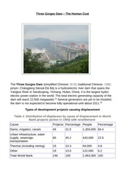 the-three-gorges-dam-pres2[1]