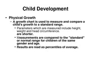 S10 Child Development