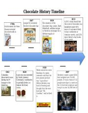 Chocolate History Timeline