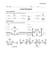 Worksheet Lewis Structures Teacher Notes Name Key Cl Date Dot Symbols Draw For The Following