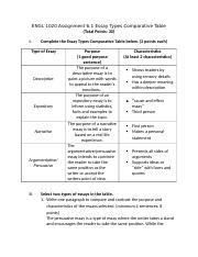 6.1 New ESSAY_TYPES_COMPARATIVE_TABLE_ASSIGNMENT-9-2.docx