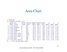 04Data Vis with R-part2.pdf