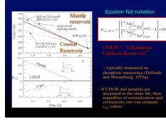 Lecture 8 Isotopes Nd Pb-Hf