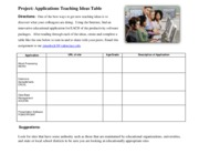 Applications Teaching Ideas Table Project