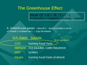 09-10 Greenhouse+Effect