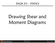 Summary - Shear and Moment Diagrams.pdf