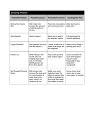Pie chart essay pmr