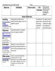 Animal Behaviorism Fun With YouTube Student Chart.doc