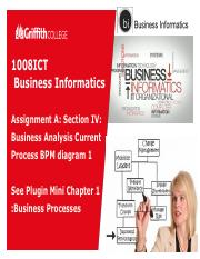 1008ICT Lecture notes Business Process Management.pdf