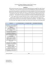 NUR 110 Focused Clinical Assessment Rubric.doc