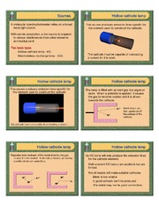 21_Atomic_spectroscopy-page6