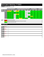 8D05F8_weekly_management_update_template