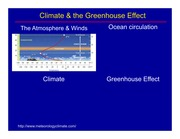 12A.ClimateGreenhouseeffectfinal