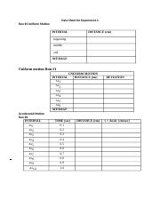 Data Sheet for Experiment 4.docx
