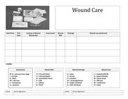 Wound Care Charting