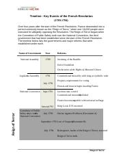 Reign of Terror DBQ Sheets-1.docx