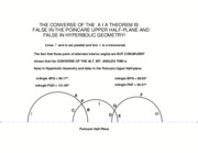 Converse of AIA is False in Hyp Geometry