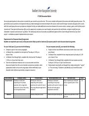 IT 204 Discussion Rubric