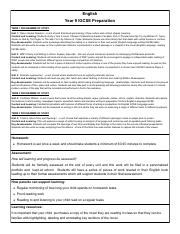 English Curriculum Subject Overview - Year 9 Template