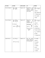 Equation Sheet Exam 2