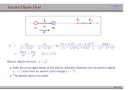 23. Electric Dipole Field