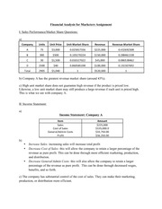 Financial Analysis Marketers HW2