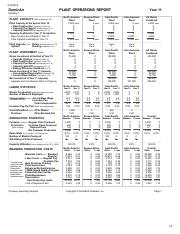 FY11 Company Analysis Report.pdf