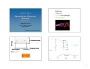 Atomic spectroscopy & application Chpt 19-21