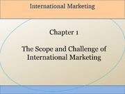 International Marketing Mid-term