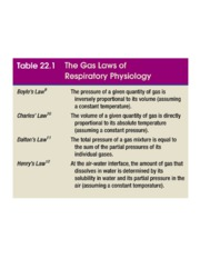 gas laws for Anatomy and Physiology