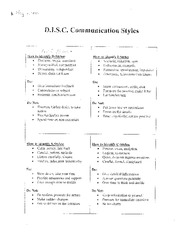 MARK1002, DISC Communication Styles