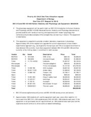CALS One-Time ETF Biology Request  BIO 212 and 426 Priority #3
