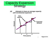 Capacity Expansion Strategy