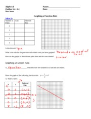 Graphing a Function Rule- filled in notes