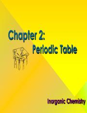 Chapter 2 Periodic Table
