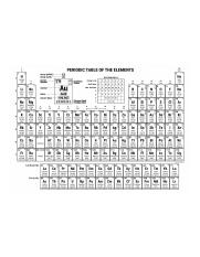 PeriodicTableElements-1024x791.png