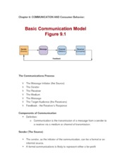Chapter 9 Communication and Persuasion