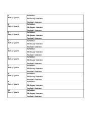vocabulary list template