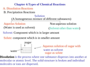 chapter 4 chem notes