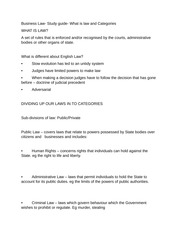 Business Law- Study guide- What is law and Categories