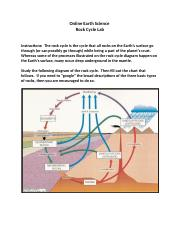 Rock_Cycle_Lab_MS.docx
