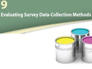 Survey data Method
