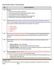 Periop Safety_Introduction_Final Exam Study Guide.docx