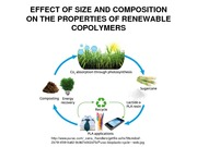 Lecture 14 Notes, Effect of Size and Composition on the Properties of Renewable Copolymers
