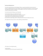 BMIS 200 - Flowchart for Business Process Activity Model Exercise
